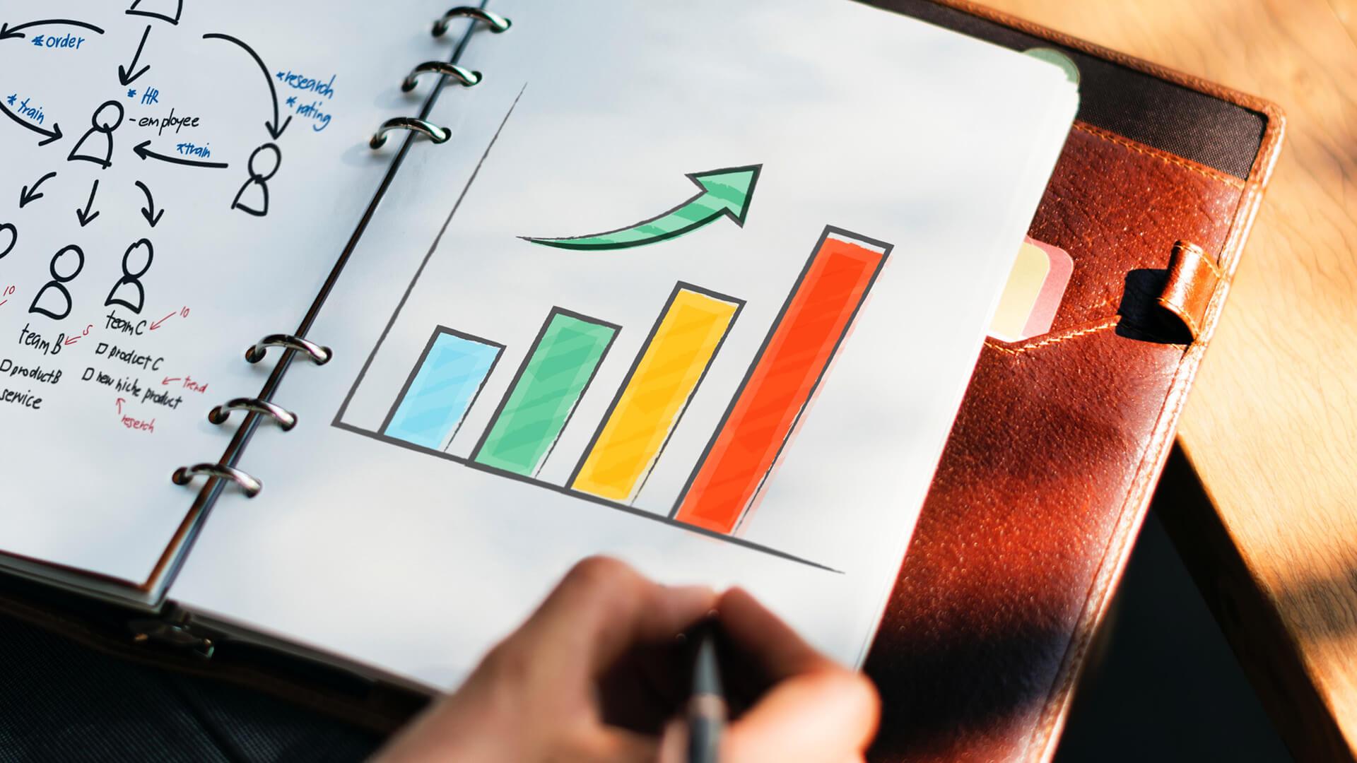 Processo de Vendas - Inbound Sales - Goweb Agency